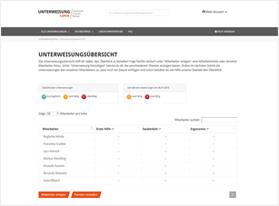 Organisations-Tool für Ihre Dokumentationsnachweise